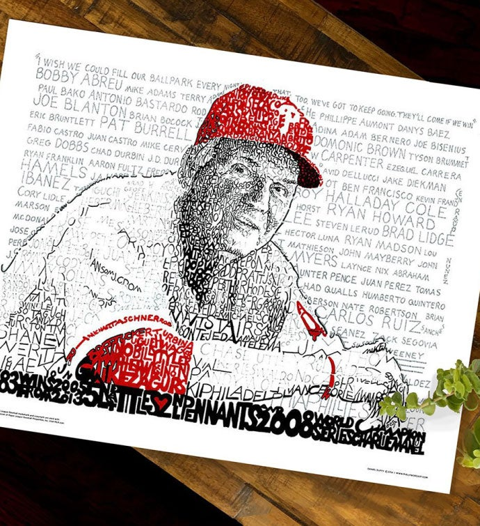 Charlie Manuel Word Art
